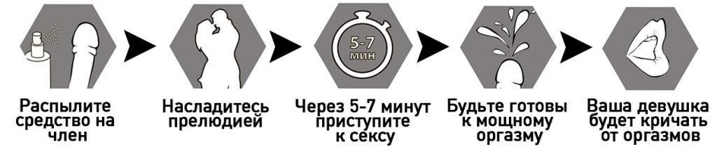 Способ применения средства М 16