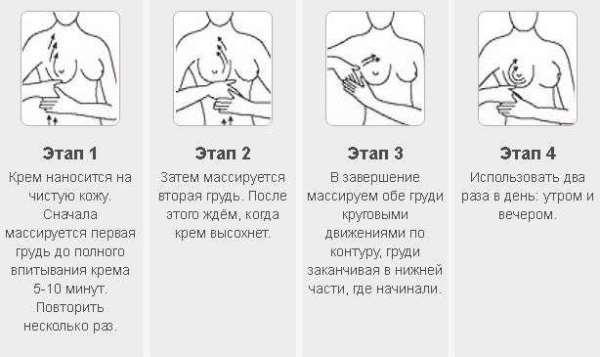 Крем для увеличения груди апсайз